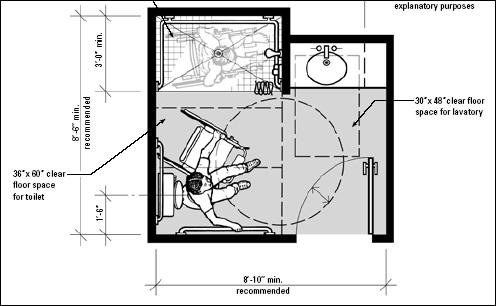 Bathroon floorplans handicapp accessible find house plans for Ada bathroom floor plans